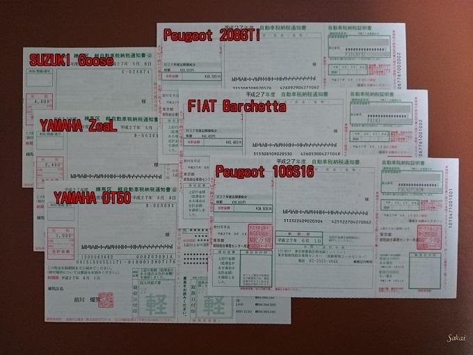 自動車税納税通知書H27